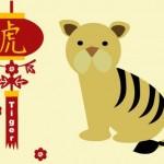 Тигр - характеристика знака
