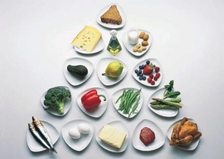 Разнообразная еда и калории