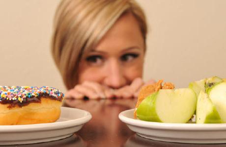 Диета ради похудения