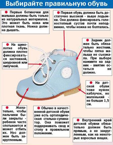 Когда и какую обувь следует покупать