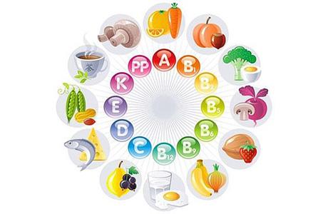 Отсутствие витаминов преодолимо