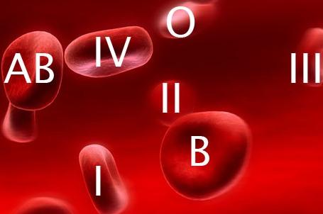Как зависит усваиваемость пищи от группы крови