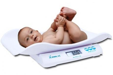 Как соотносятся вес и возраст