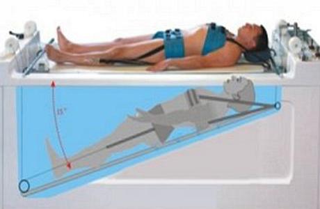 Лечение болей в спине спб